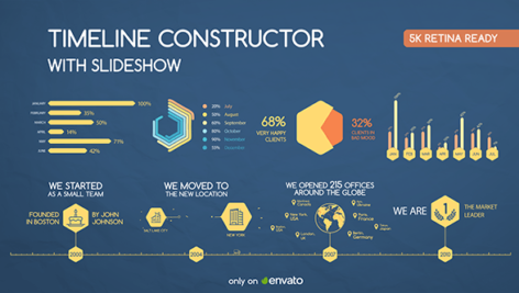 Videohive Timeline of the Company (Constructor) 14107938